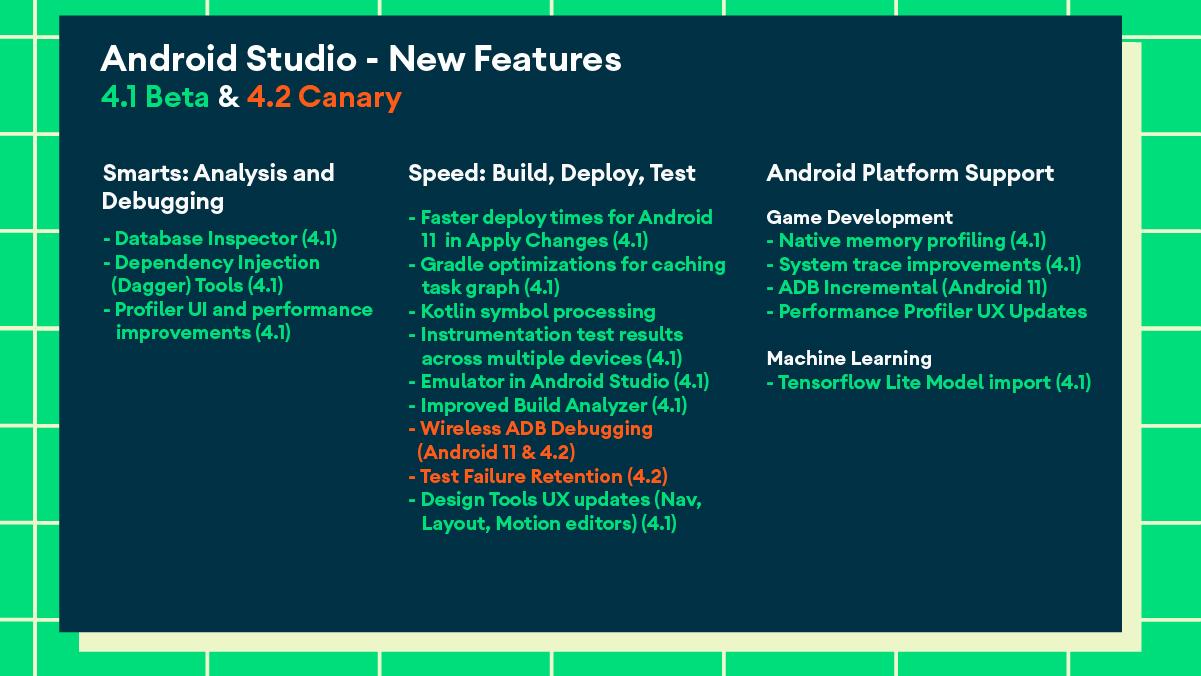 Android Studio - 새로운 기능, 4.1 Beta 및 4.2 Canary