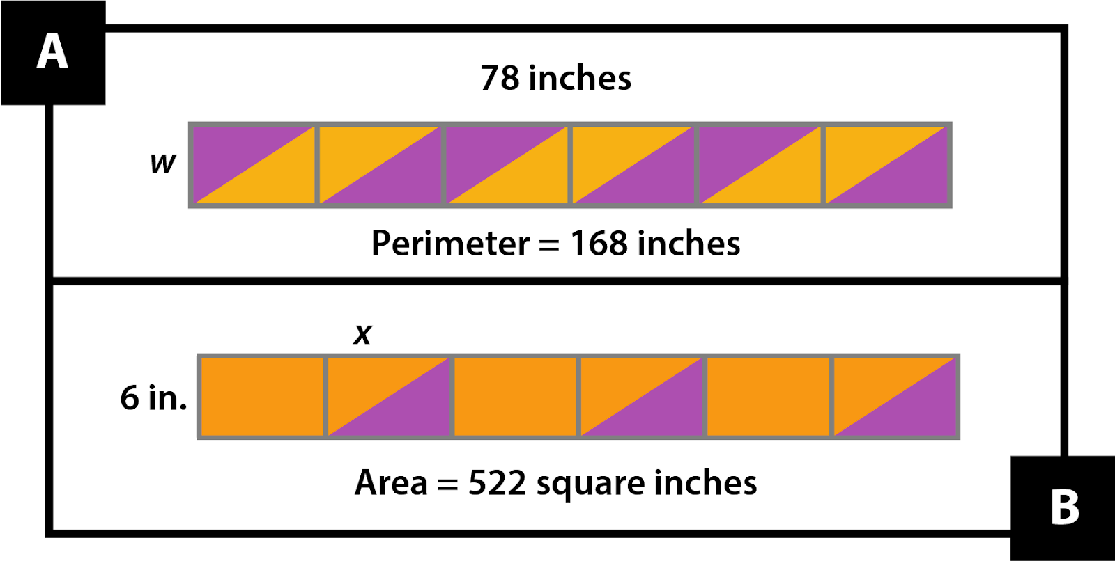 A: A rectangle with 6 equal parts is 78 inches long. Its perimeter is 168 inches. The width, labeled w, is unknown. Each part is 1-half purple, 1-half orange. B: A rectangle with 6 equal parts is 6 inches wide. Its area is 522 square inches. The length, labeled x, is unknown. The 2nd, 4th, and 6th parts are 1-half orange, 1-half purple. The 1st, 3rd, and 5th parts are orange.