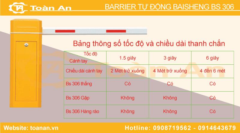 bảng thông số tốc độ và chiều dài thanh chắn của barrier tự động bs 306.