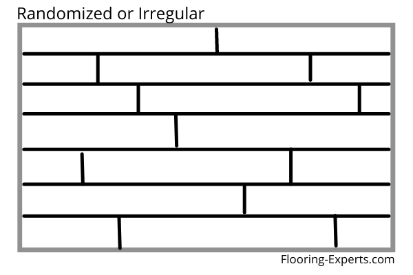 randomized staggering pattern