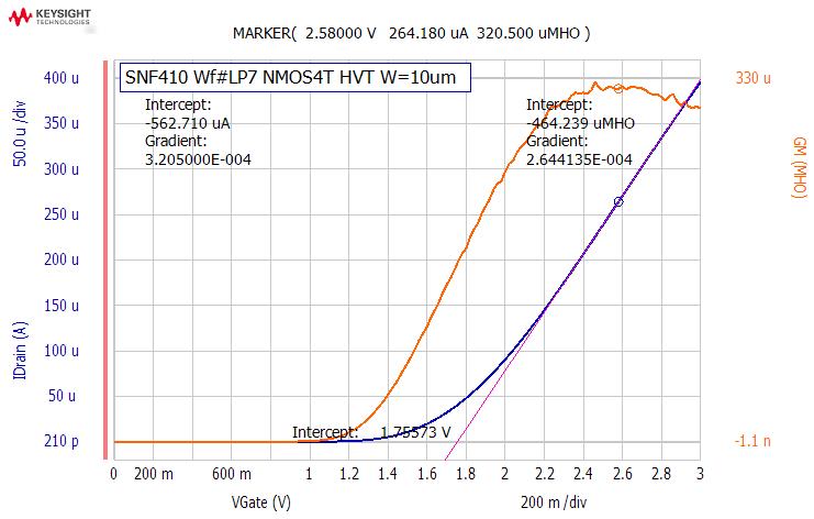 C:\Users\Lisa Rahman\Stanford Nano Fab\REPORT\WfLP7_MEASURED_DATA\HVT4T W10 Vth.bmp