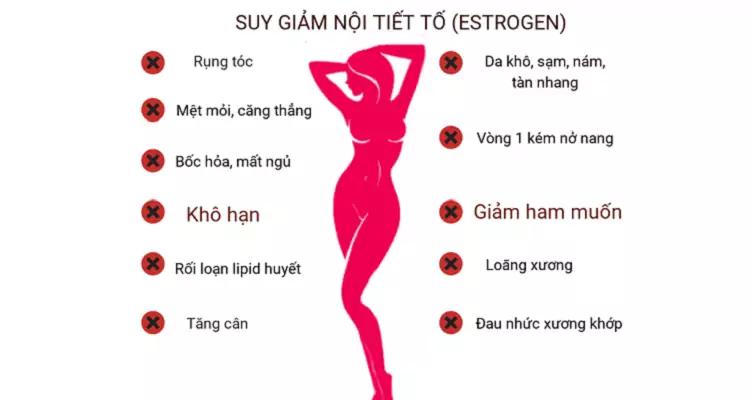 Dấu hiệu nhận biết suy giảm Estrogen