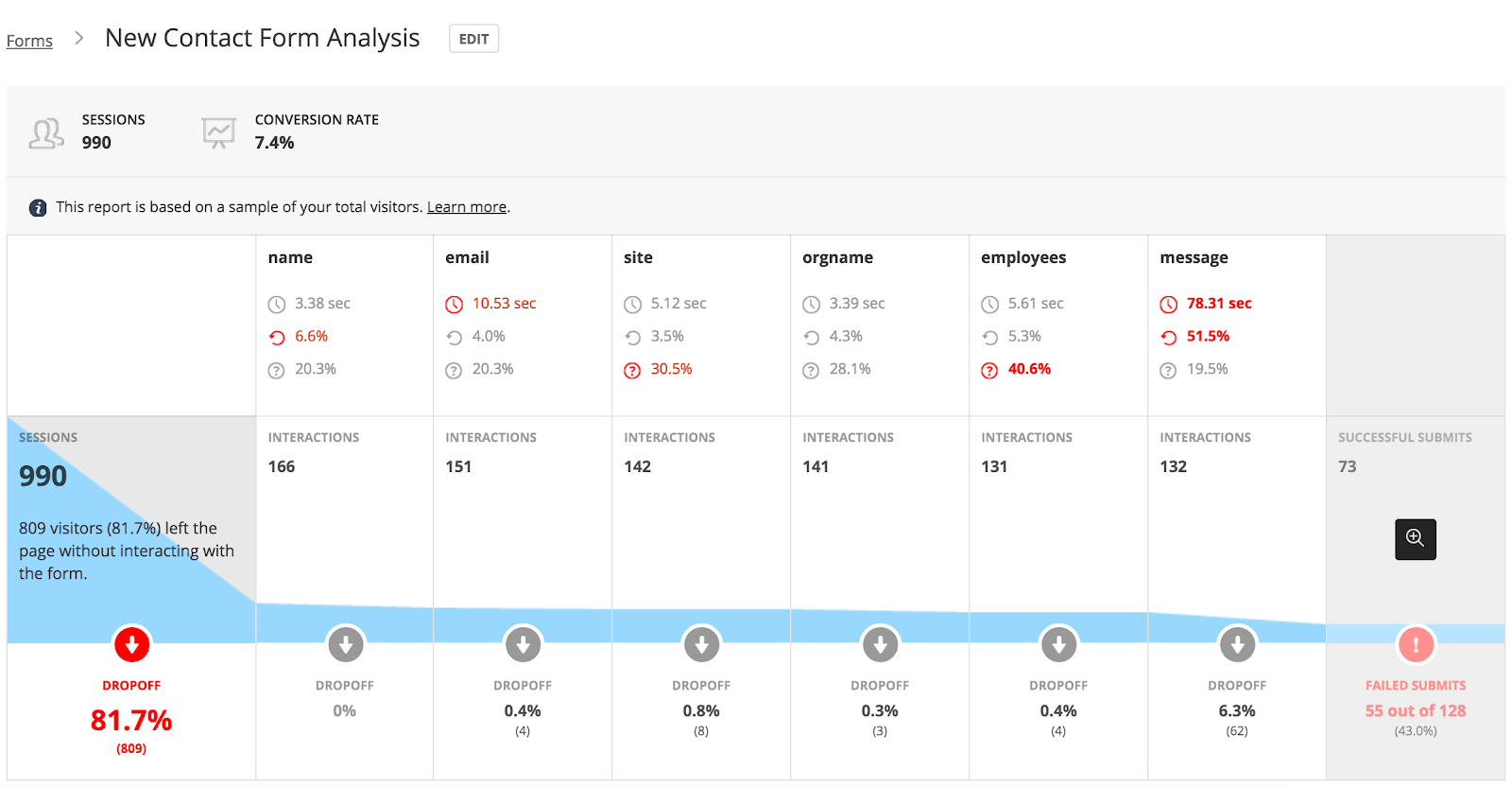 hotjar form analytics