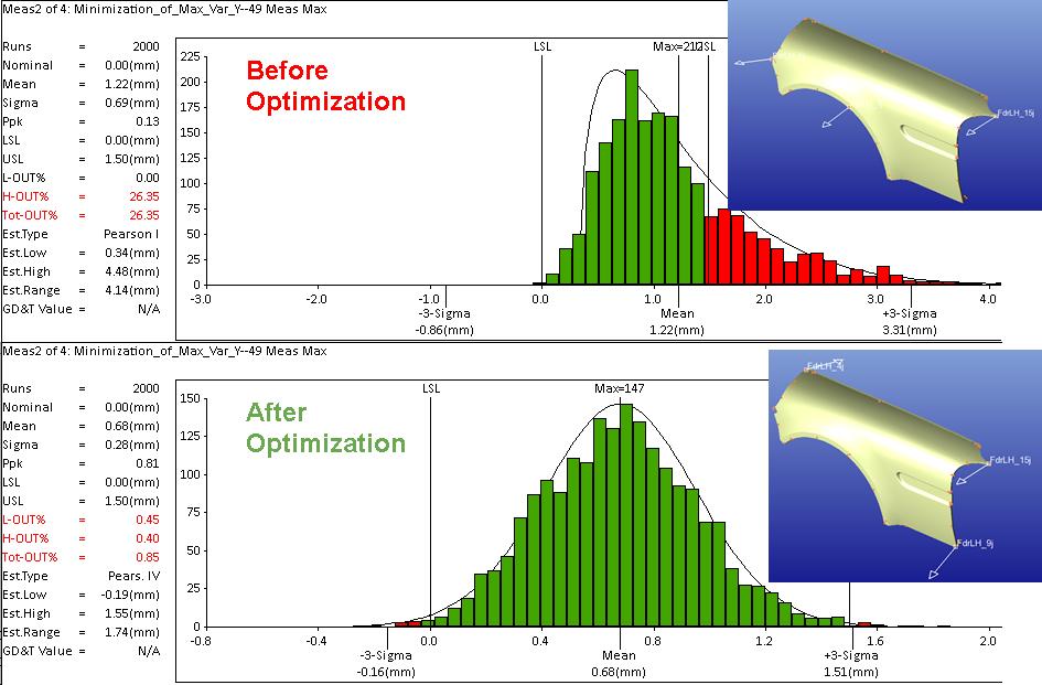 Datum Optimizer - Determine Optimal Datum Features to Minimize Rigid and Compliant Part Variation
