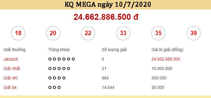 KQXS Mega trong kỳ quay ngày 10/7/2020