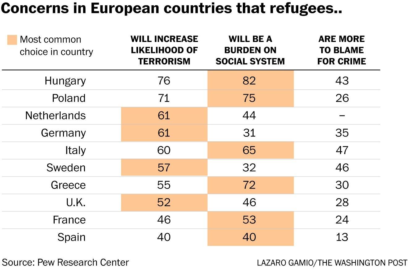https://img.washingtonpost.com/blogs/worldviews/files/2016/07/2300europemuslims-31.jpg
