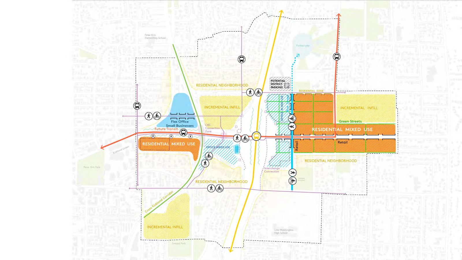 The land use map shows residential mixed use in orange (mostly low-rise in the plans). The office mixed use is where most of the height and density is envisioned. Multimodal facilities are also shown for circulation within the station area, in particular 122nd Avenue NE. (City of Kirkland)