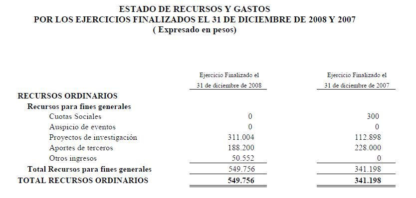 ingresos 2008.png