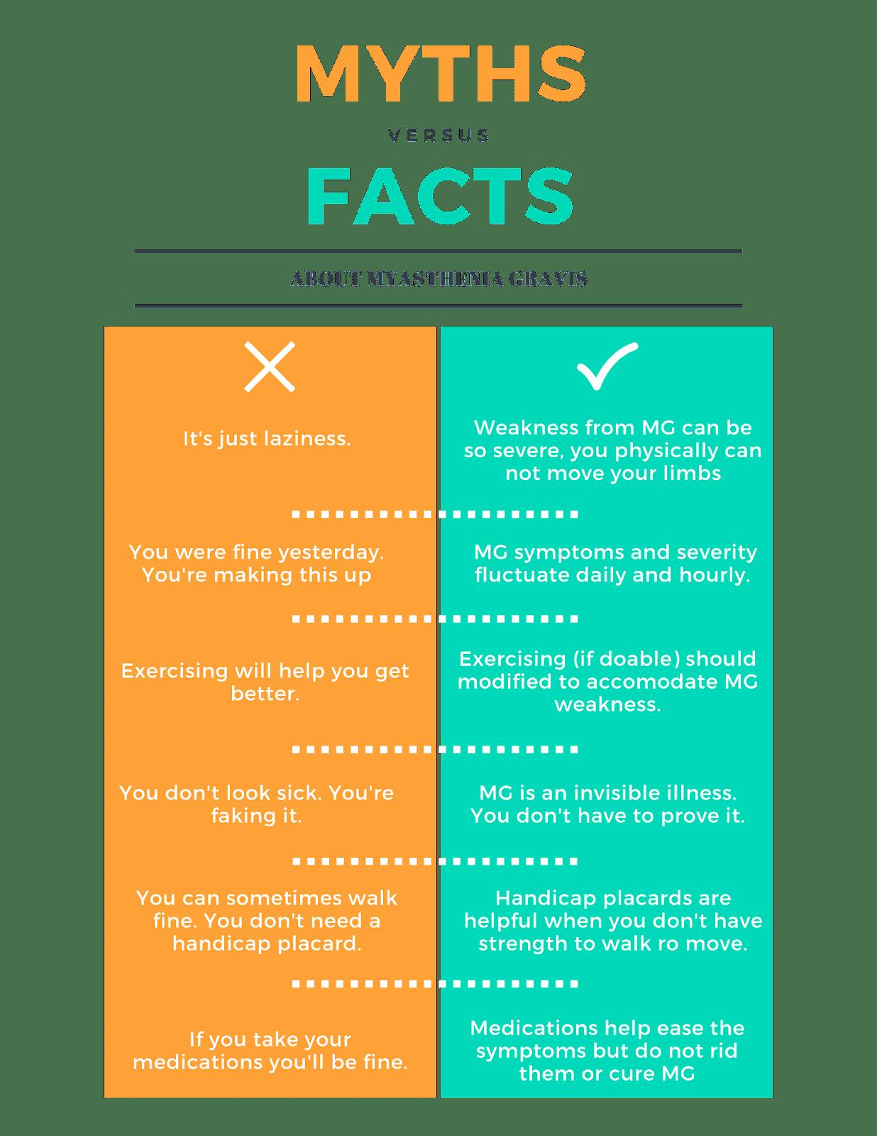 Myasthenia Gravis Myth vs Facts chart