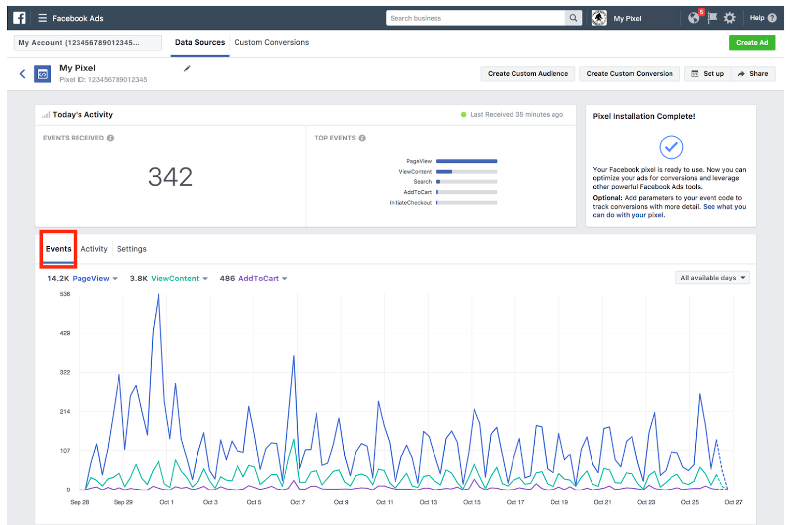 How to Use Events to Optimize Your Facebook And Google Ads 7