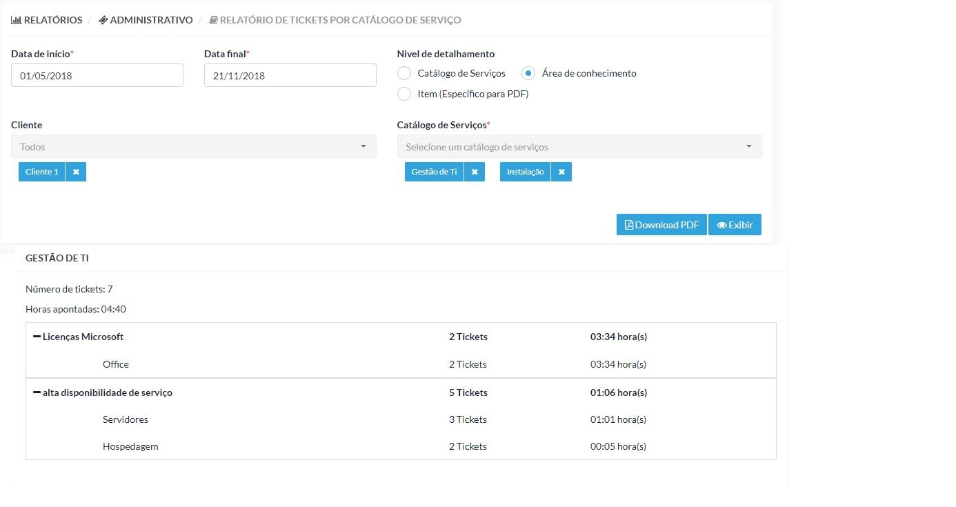 Filtro de Relatórios de Chamados Por Catálogos de Serviço no TiFlux.