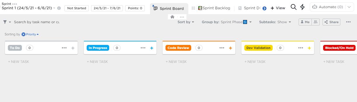 Sprint Board in ClickUp