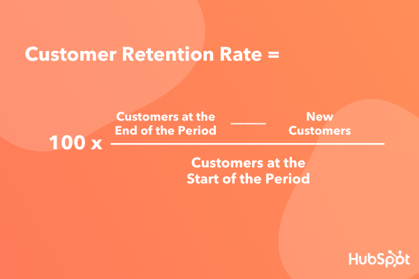 HubSpot's customer retention rate formula
