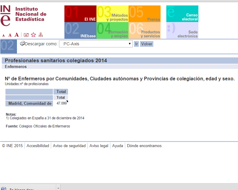 F:\AME-CODEM\Datos INE 2014 Madrid.png