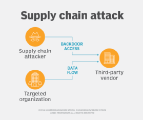 security-supply_chain_attack-h_half_column_mobile.png