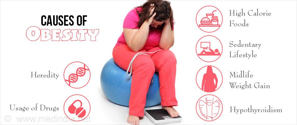 the increased cases of obesity in america and the causes of the problem Diet, nutrition and the prevention of  to review the evidence on the diet and nutrition causes of obesity  the prevalence of obesity has rapidly increased.