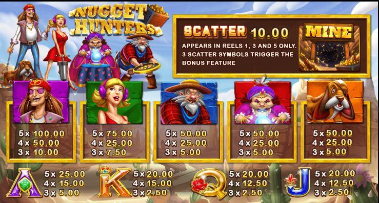 Nugget Hunters Joker Gaming