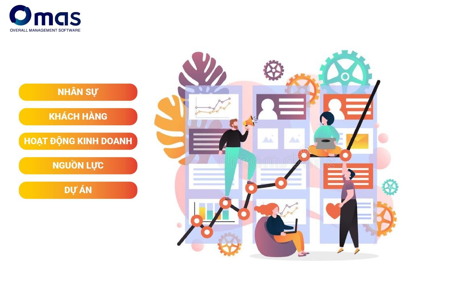 Các yếu tố bên trong ảnh hưởng đến quản lý doanh nghiệp