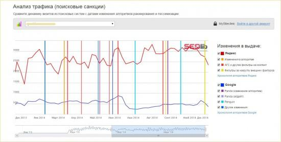 C:\Users\Сережа и Катя\Desktop\trafic-search-min-550x278.jpg
