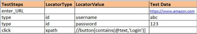 Object Repository for Locators