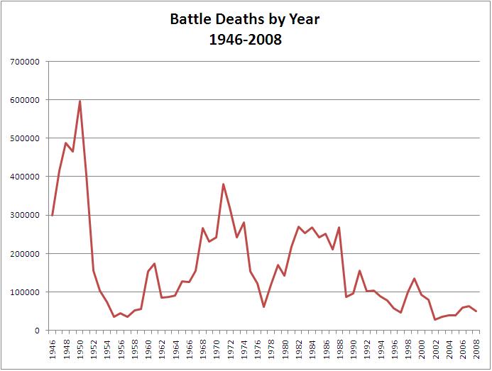 World War One Ending The End of World War ii