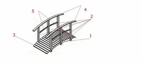 Пример чертежа садового мостика