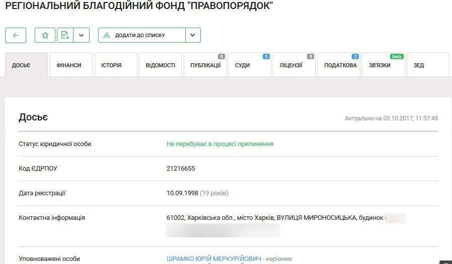 Прокурор Александр Фильчаков: вместо срока и нар — повышение 28