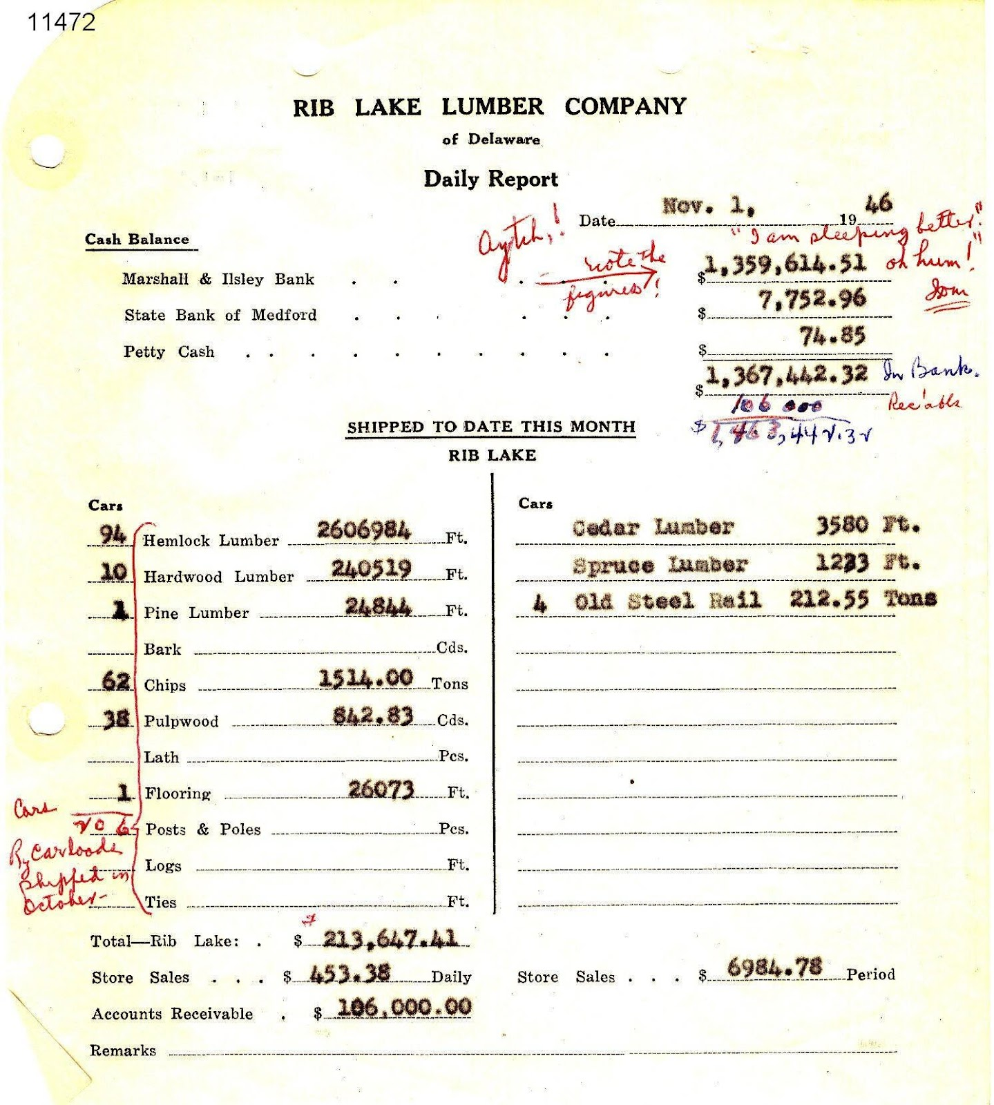 "C:\Users\Robert P. Rusch\Desktop\II. RLHSoc\Documents & Photos-Scanned\Rib Lake History 11400-11499\11472-RLLC 11-1-1946 ""Daily Report"" $1,359,614.51 in bank ""I am sleeping better""-says John D. Myl.jpg"