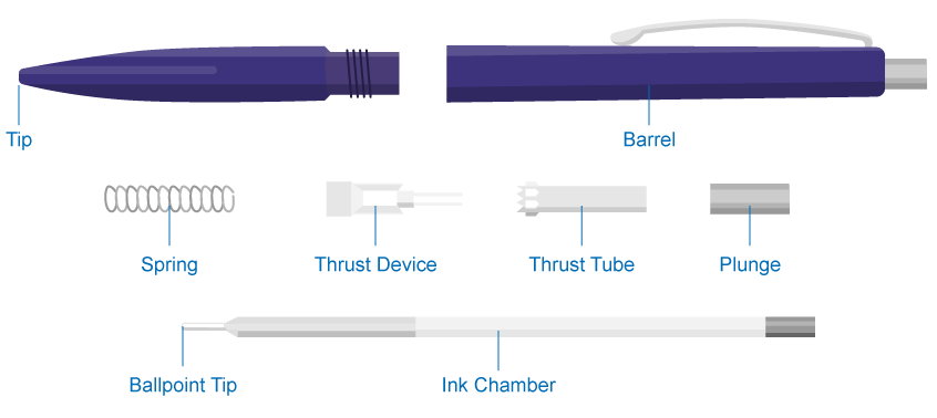 Ballpoint pen diagram
