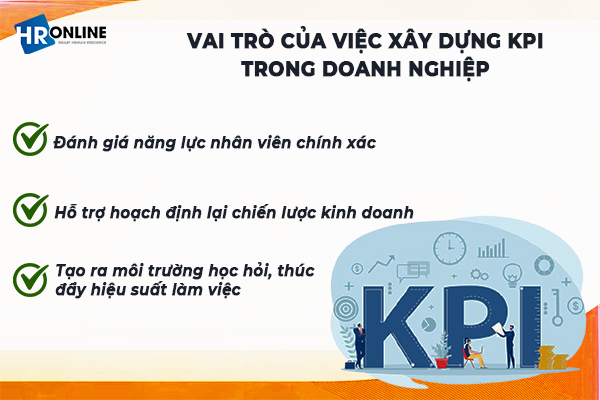 Vai trò của việc xây dựng KPI trong doanh nghiệp