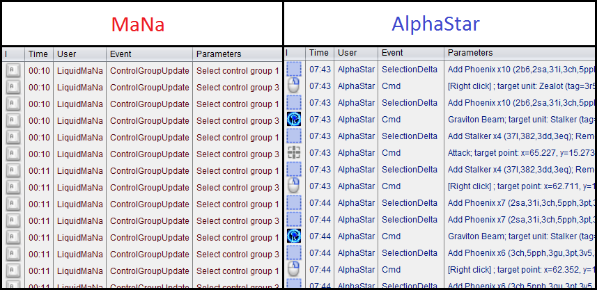The unexpected difficulty of comparing AlphaStar to humans