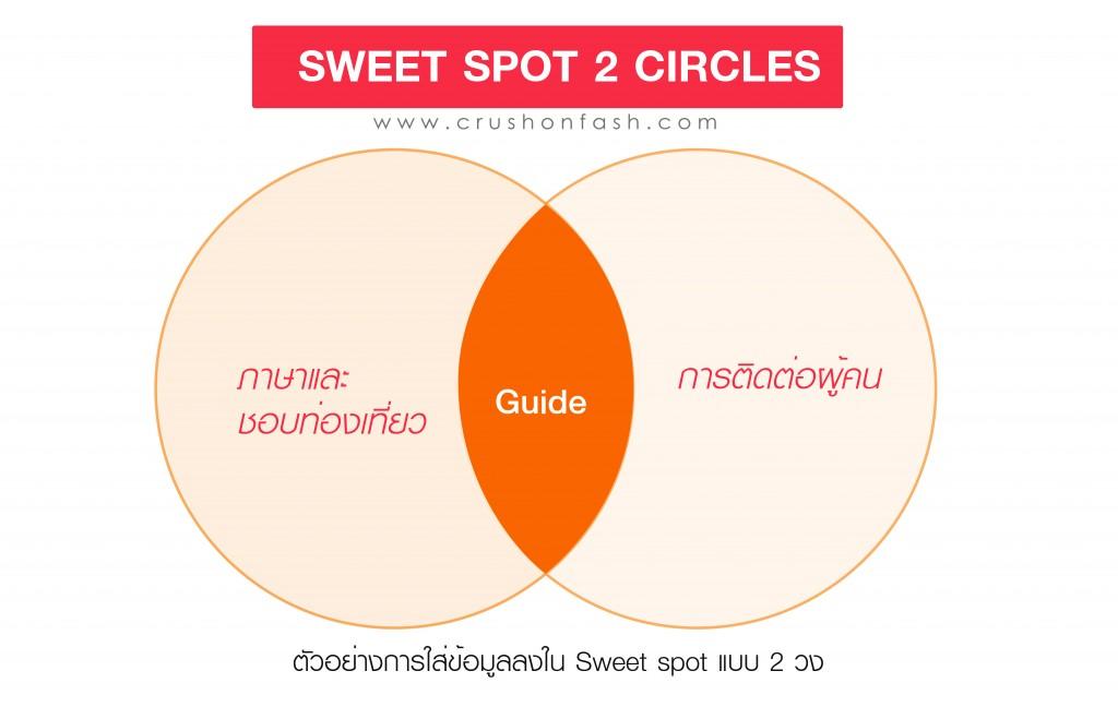 sweet spot1.3-01