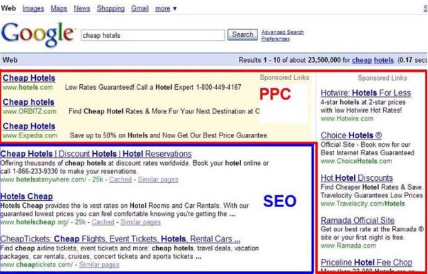 SEO là gì? Nghĩa là sử dụng những phương pháp để đưa website lên top Google