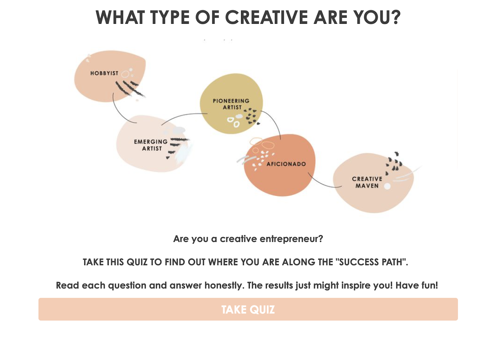 what type of creative are you quiz cover