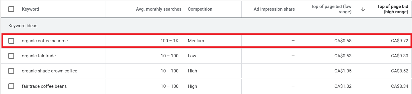 "Google Keyword Planner keyword ""organic coffee near me"" with a high top of page bid shows higher commercial intent."