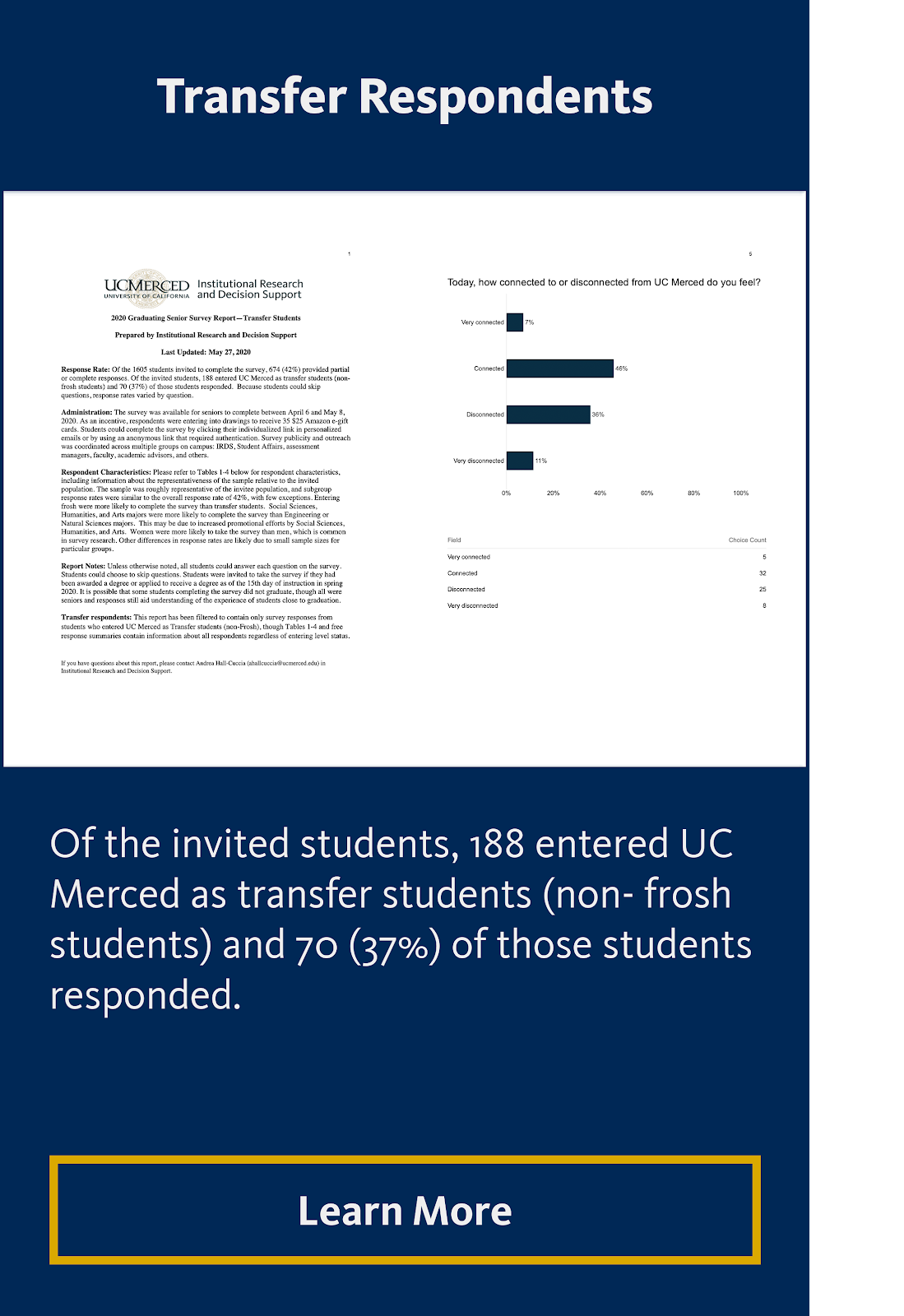 2019 Graduating Senior Survey Data Transfer Respondents