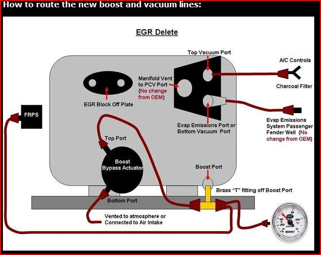 dragon boost gauge wiring diagram wiring diagram and schematic greddy boost controller e01 install rx8club