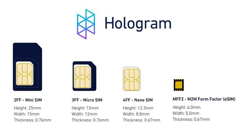 eSIM có kích thước nhỏ hơn rất nhiều (ngay cả so với Nano SIM) và được tích hợp ngay trong thiết bị