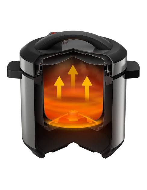 A pressure cooker is 6x faster than an average electric cooker because of the high pressure it uses to cook. Source: Myer