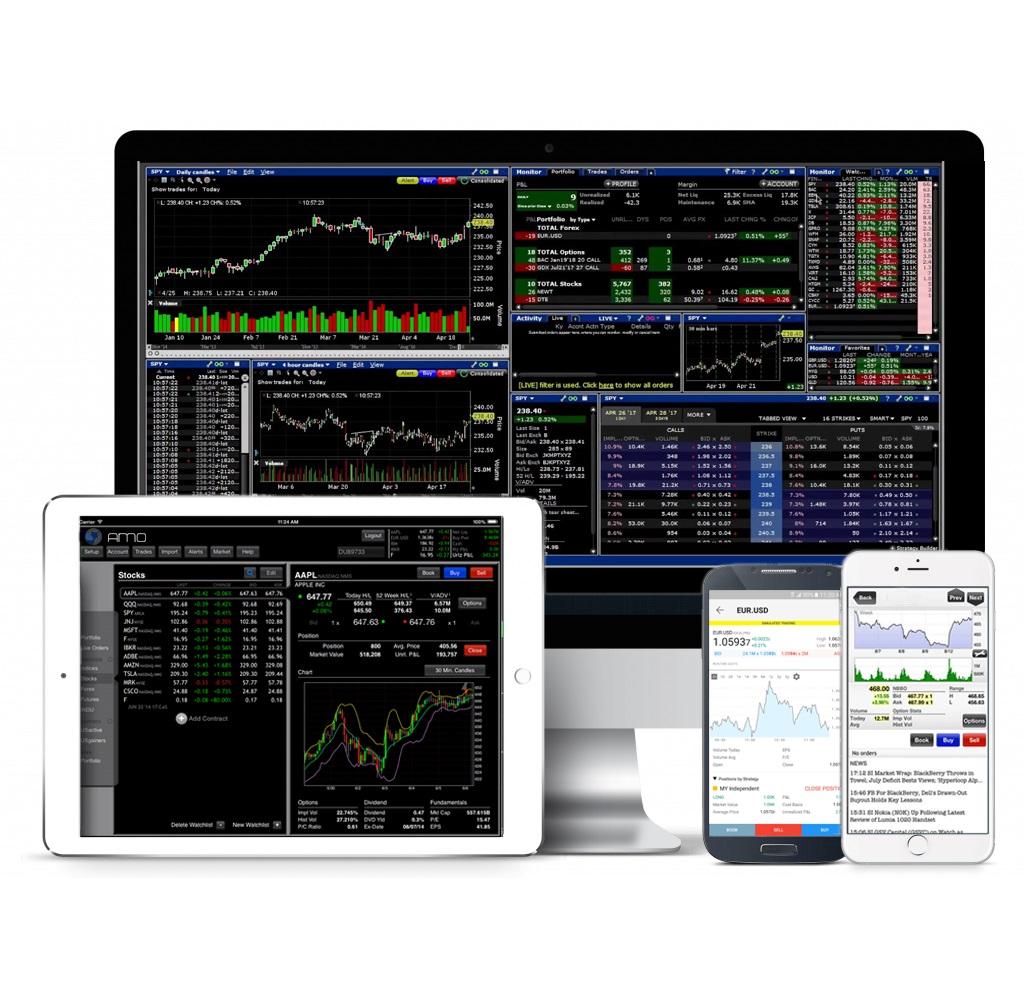 Windsor Brokers AMO trading platform for mobile desktop and web. From Windsor Brokers