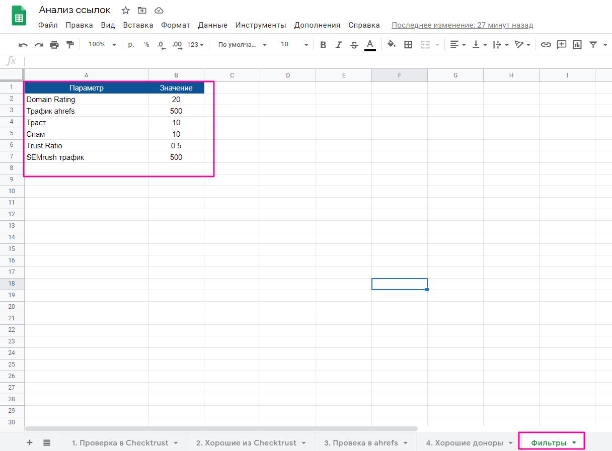 Установление параметров для отбора хороших доменов