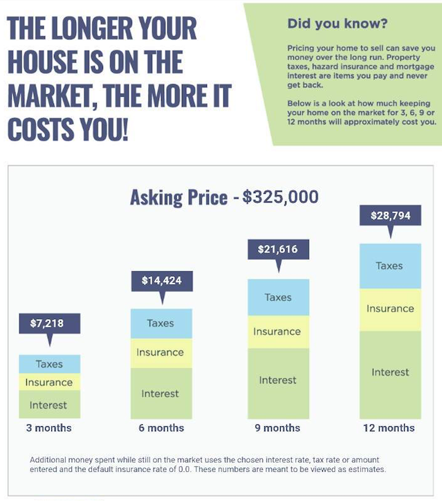 ️ Selling Your Home (Yes, It Is Possible