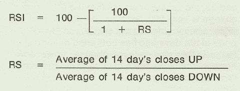 คำนวณ RSI