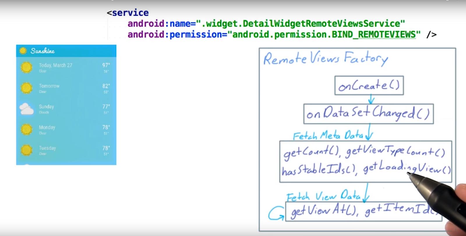我的程式日誌: Create widget(With list view) with remote view service