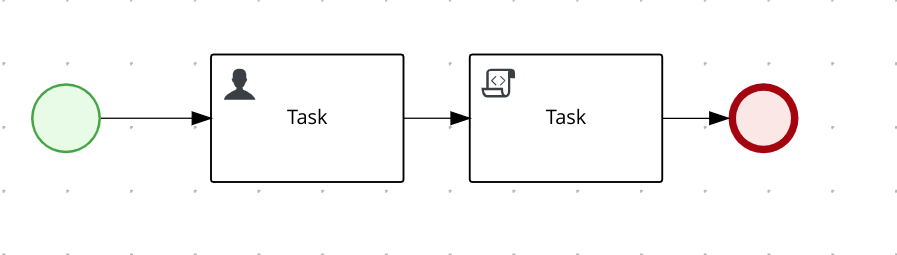 Complex KIE server tests: Reproducer process (one task)