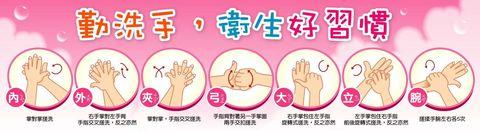 比口罩最更有效預防武漢肺炎的方式,是勤洗手!10款洗手乳和手部護理推薦,讓雙手乾淨不乾裂!