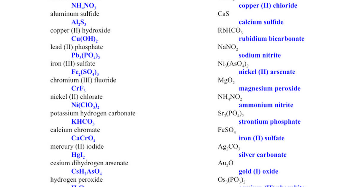 Ionic nomenclature 3 answers - Google Docs | 1200 x 630 png 248kB