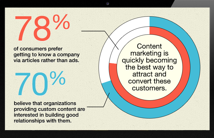 content-marketing-statistic.png