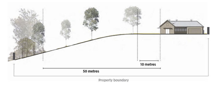 10/50 vegetation clearing