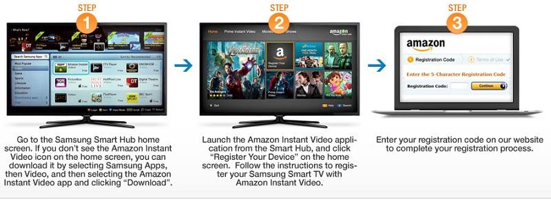 Get Amazon Prime on Samsung TV